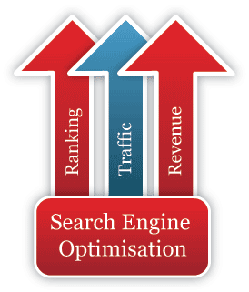 search engine optimization increase